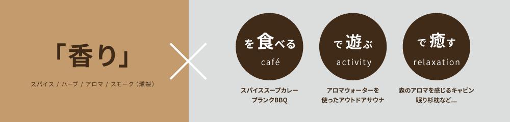 「香り」スパイス / ハーブ / アロマ / スモーク(燻製) X を食べる café X で遊ぶ activity X で癒す relaxation